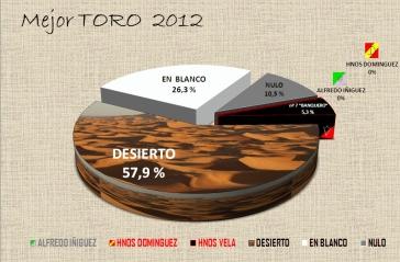 Mejor TORO 2012 (2)