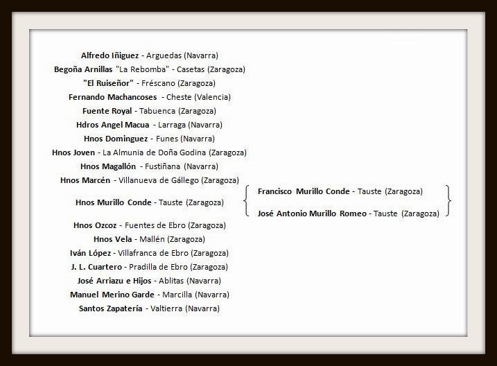 Hierros -Lista Orden Alfabetico-